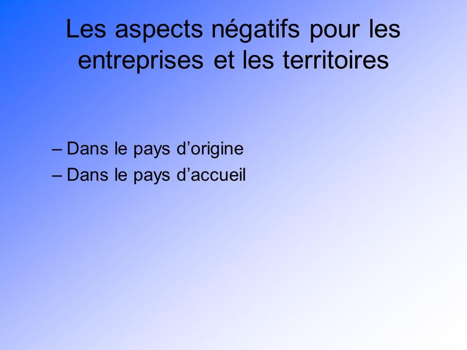 Les aspects négatifs pour les entreprises et les territoires