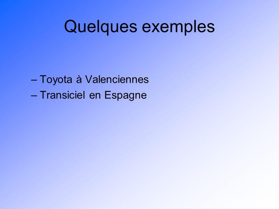 Quelques exemples Toyota à Valenciennes Transiciel en Espagne