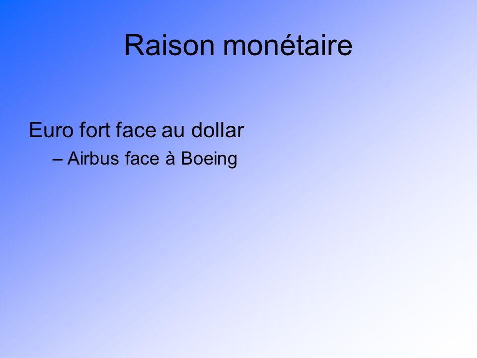 Raison monétaire Euro fort face au dollar Airbus face à Boeing