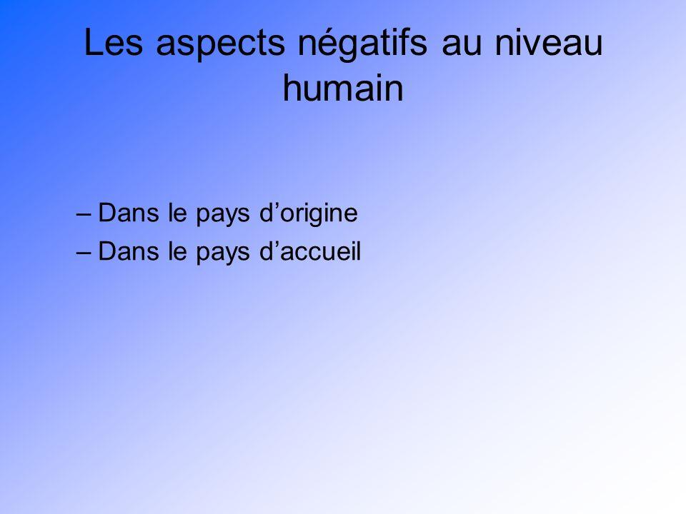 Les aspects négatifs au niveau humain