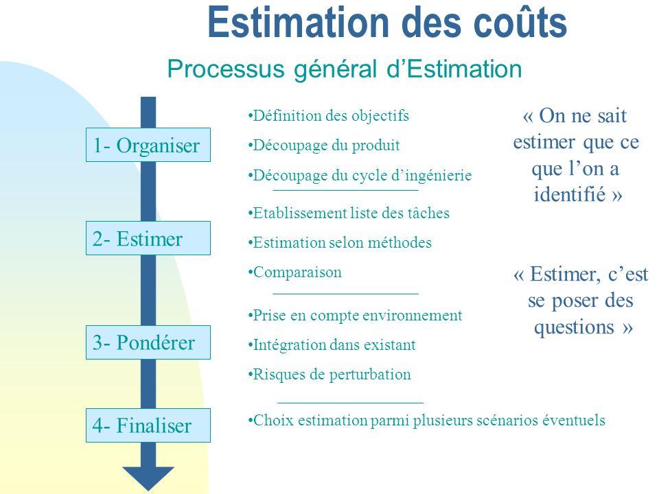 Estimation des coûts Processus général d'Estimation « On ne sait
