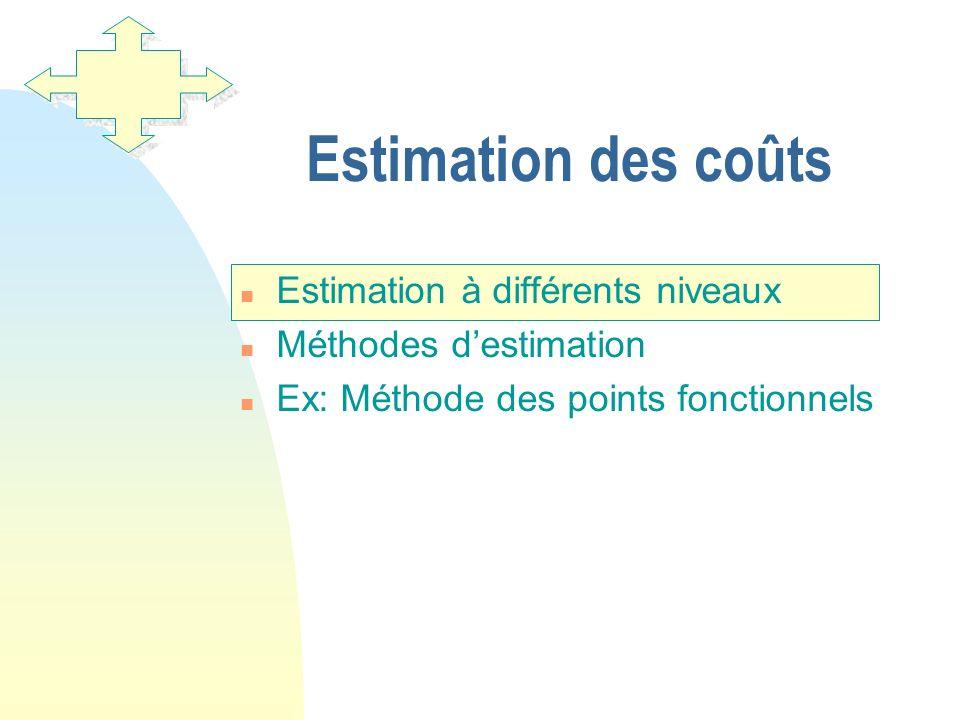 Estimation des coûts Estimation à différents niveaux