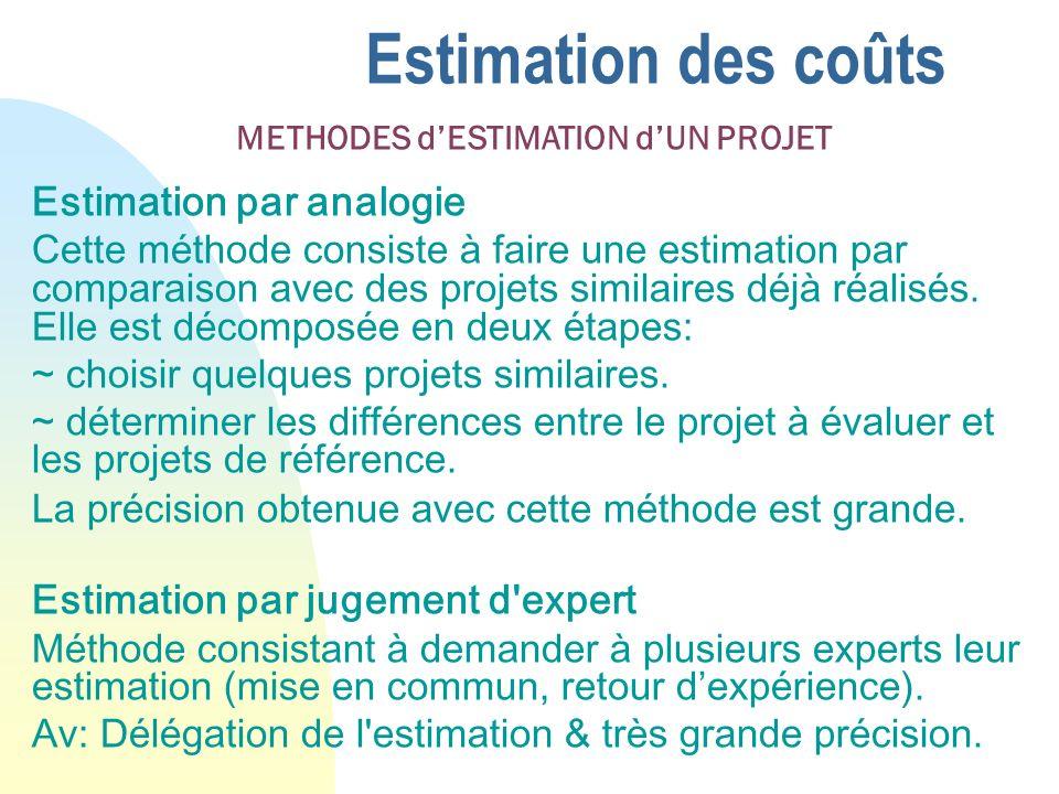 Estimation des coûts Estimation par analogie