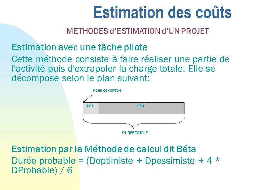 Estimation des coûts Estimation avec une tâche pilote