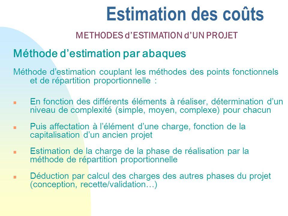 Estimation des coûts Méthode d'estimation par abaques