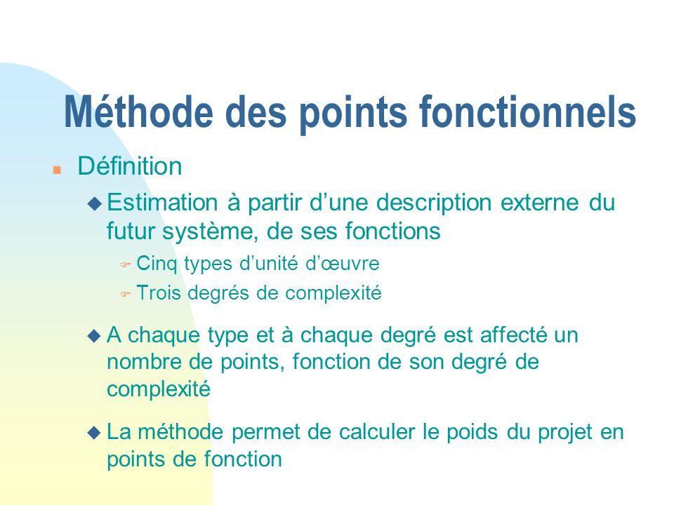 Méthode des points fonctionnels