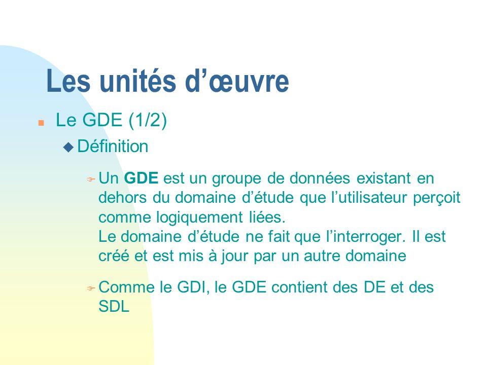 Les unités d'œuvre Le GDE (1/2) Définition