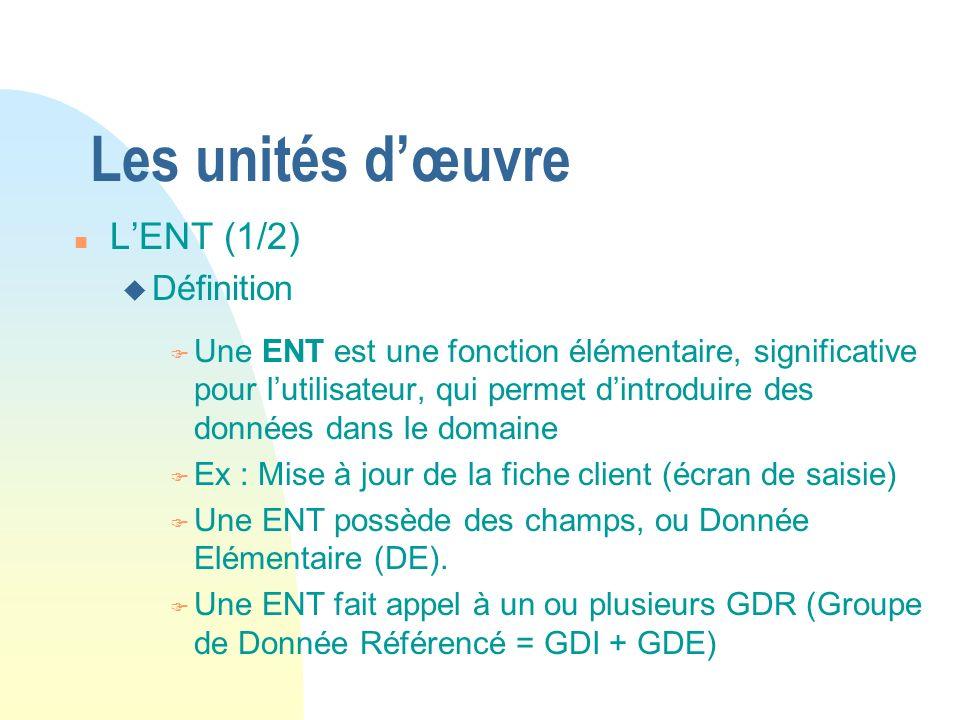 Les unités d'œuvre L'ENT (1/2) Définition