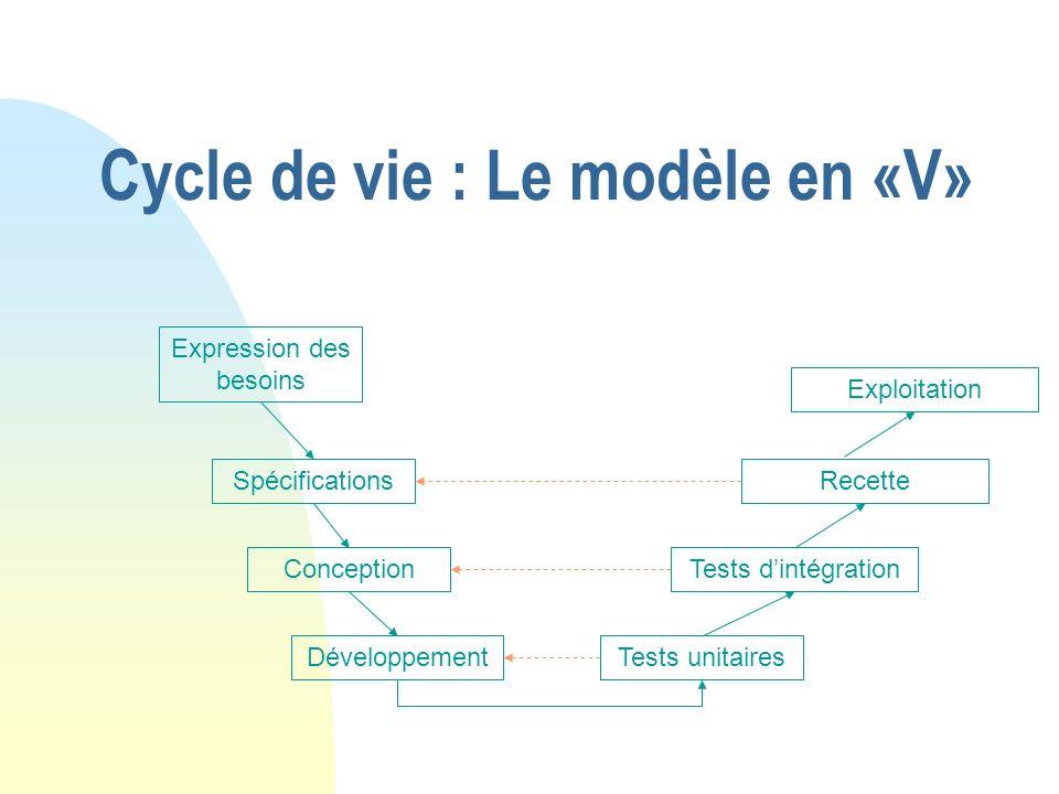 Cycle de vie : Le modèle en «V»