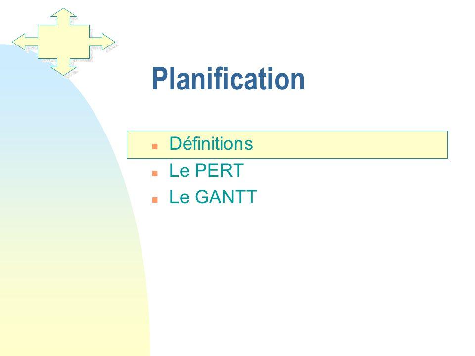 26/03/2017 Planification Définitions Le PERT Le GANTT