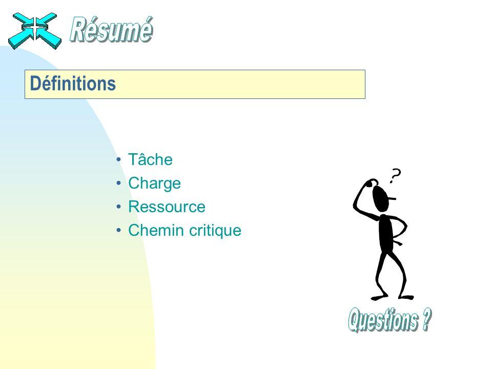 Résumé Questions Définitions Tâche Charge Ressource Chemin critique