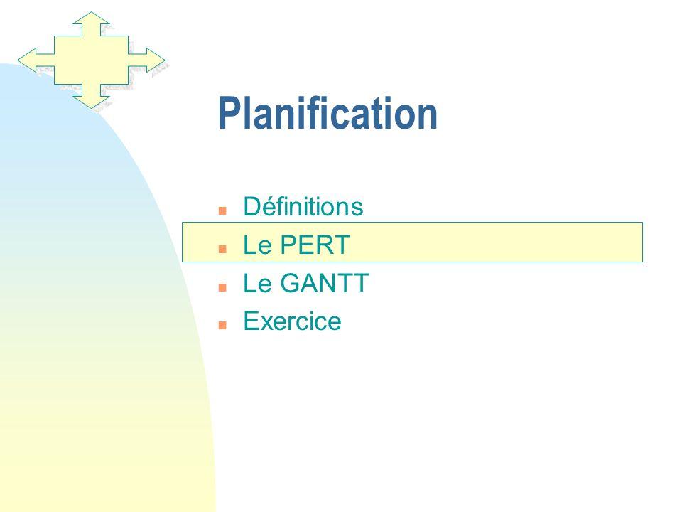26/03/2017 Planification Définitions Le PERT Le GANTT Exercice