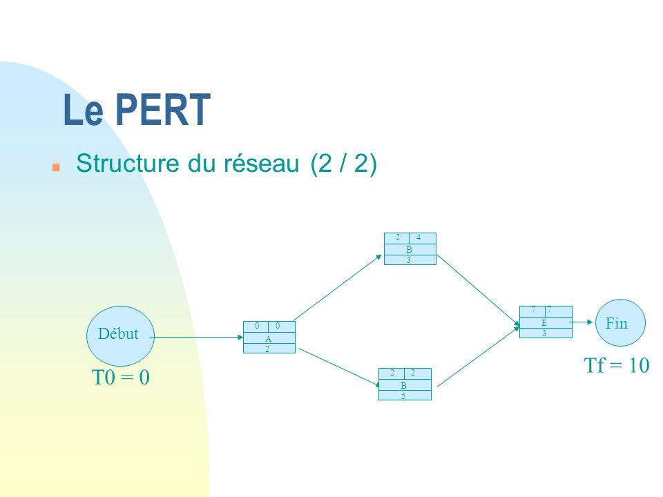 Le PERT Structure du réseau (2 / 2) Tf = 10 T0 = 0 Fin Début
