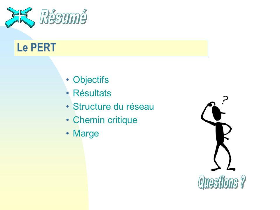 Résumé Questions Le PERT Objectifs Résultats Structure du réseau