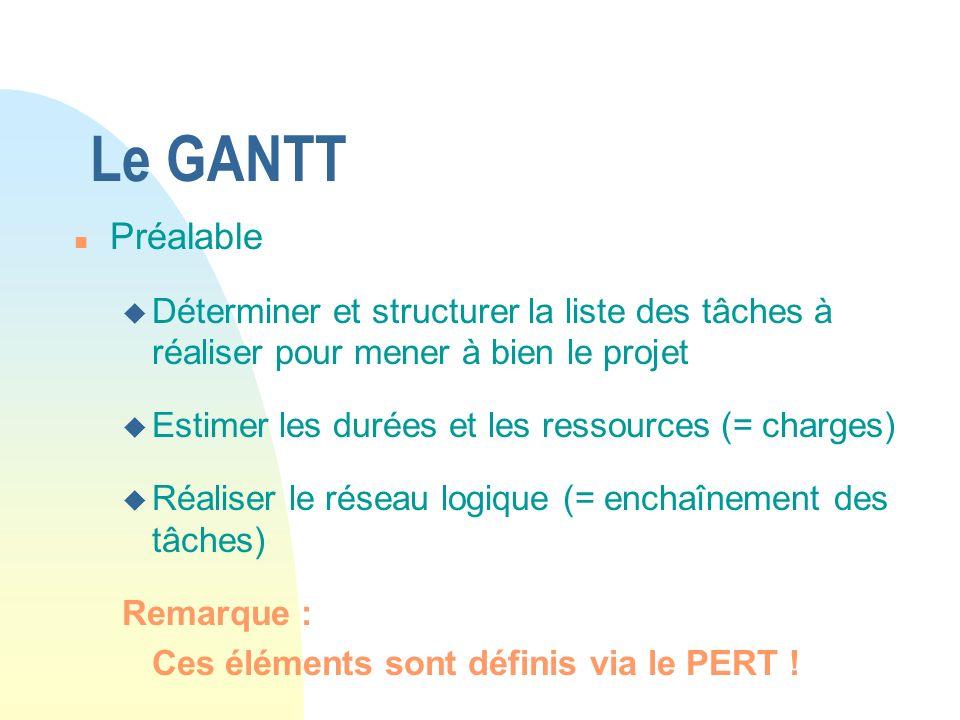 26/03/2017 Le GANTT. Préalable. Déterminer et structurer la liste des tâches à réaliser pour mener à bien le projet.