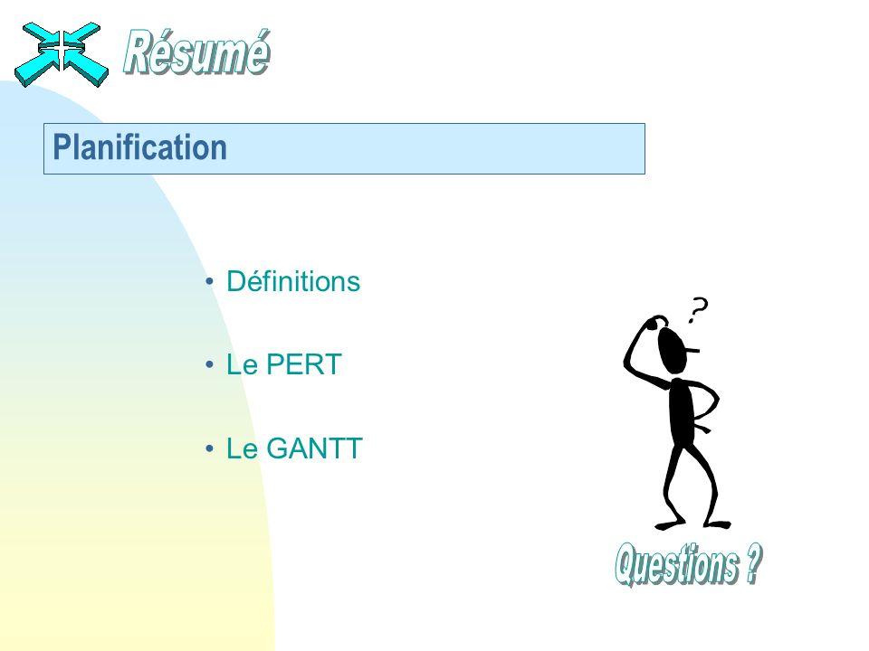 Résumé Questions Planification Définitions Le PERT Le GANTT