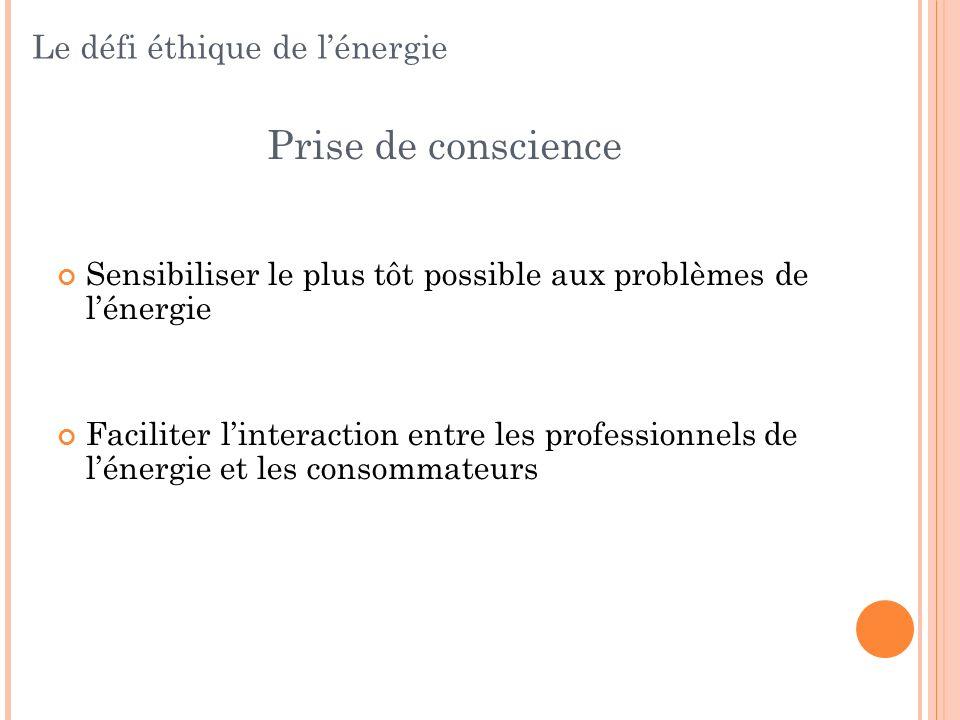 Prise de conscience Le défi éthique de l'énergie
