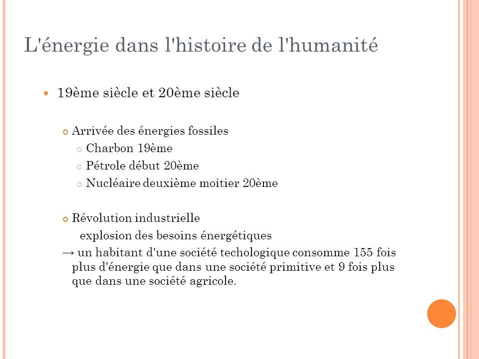 L énergie dans l histoire de l humanité