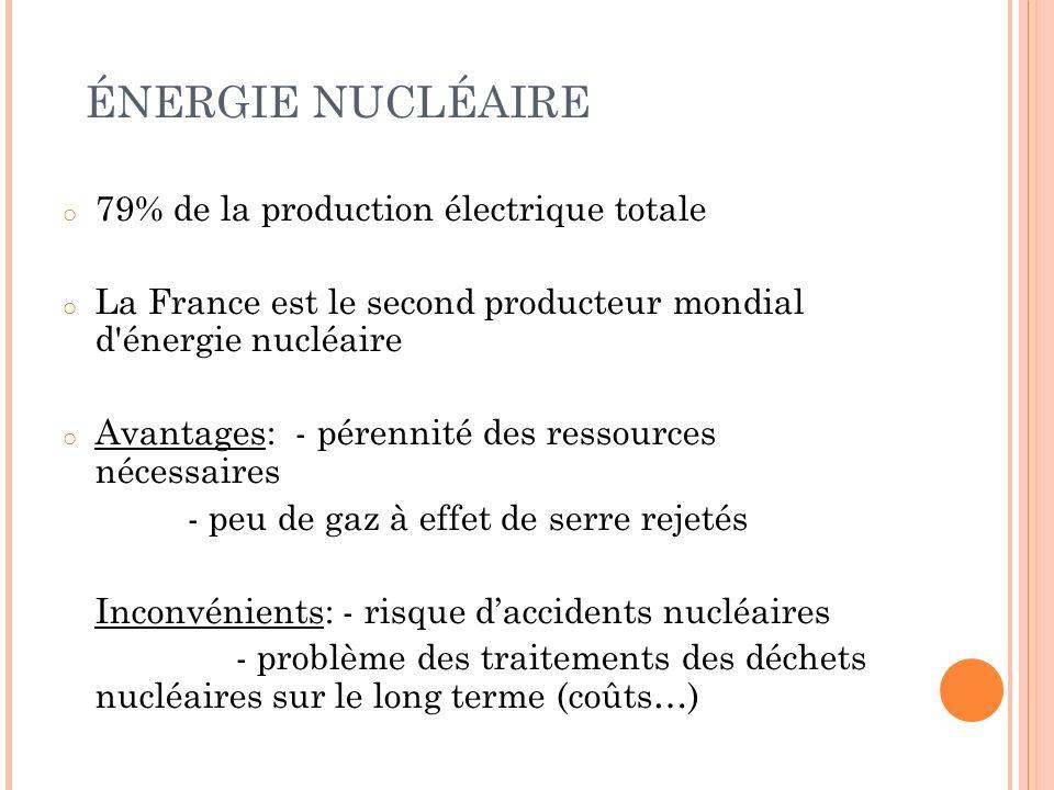 ÉNERGIE NUCLÉAIRE 79% de la production électrique totale