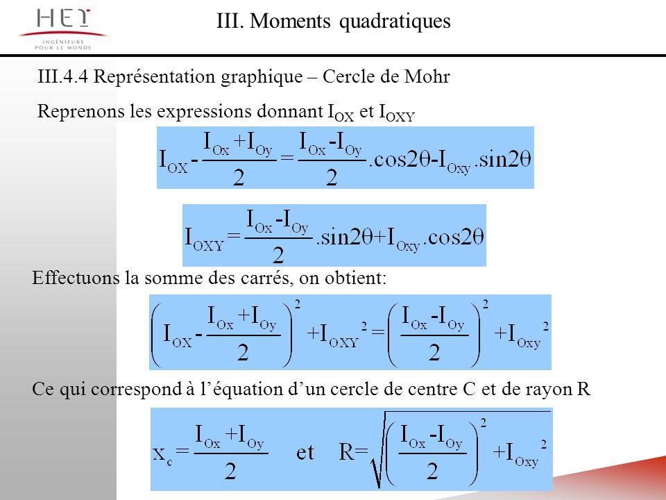 III. Moments quadratiques