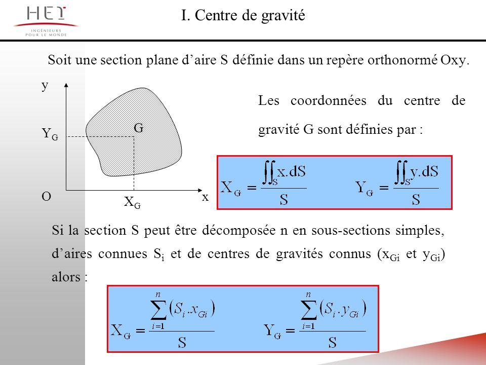 I. Centre de gravité Soit une section plane d'aire S définie dans un repère orthonormé Oxy. O. x.