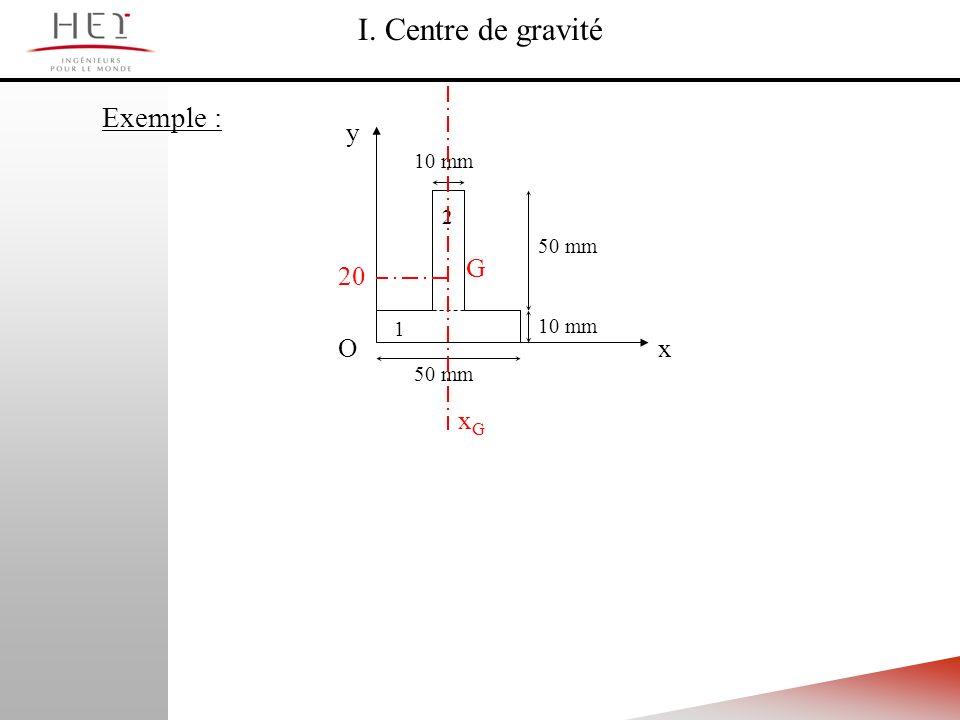 I. Centre de gravité Exemple : xG O y x 50 mm 10 mm 2 G 20 1