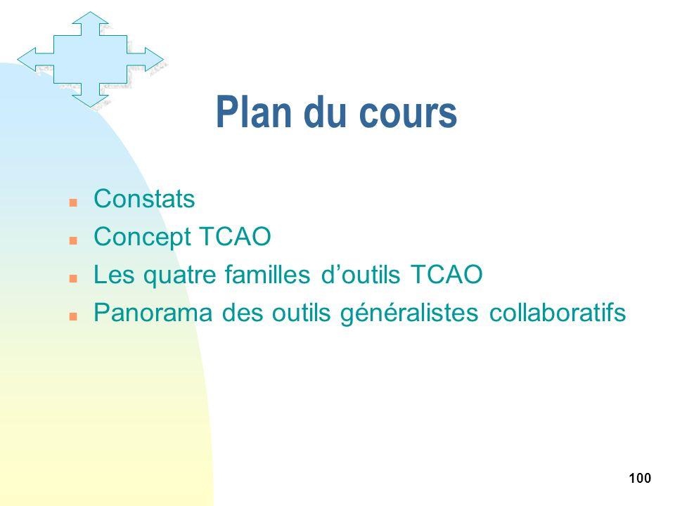 Plan du cours Constats Concept TCAO Les quatre familles d'outils TCAO