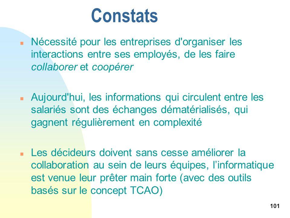 Constats Nécessité pour les entreprises d organiser les interactions entre ses employés, de les faire collaborer et coopérer