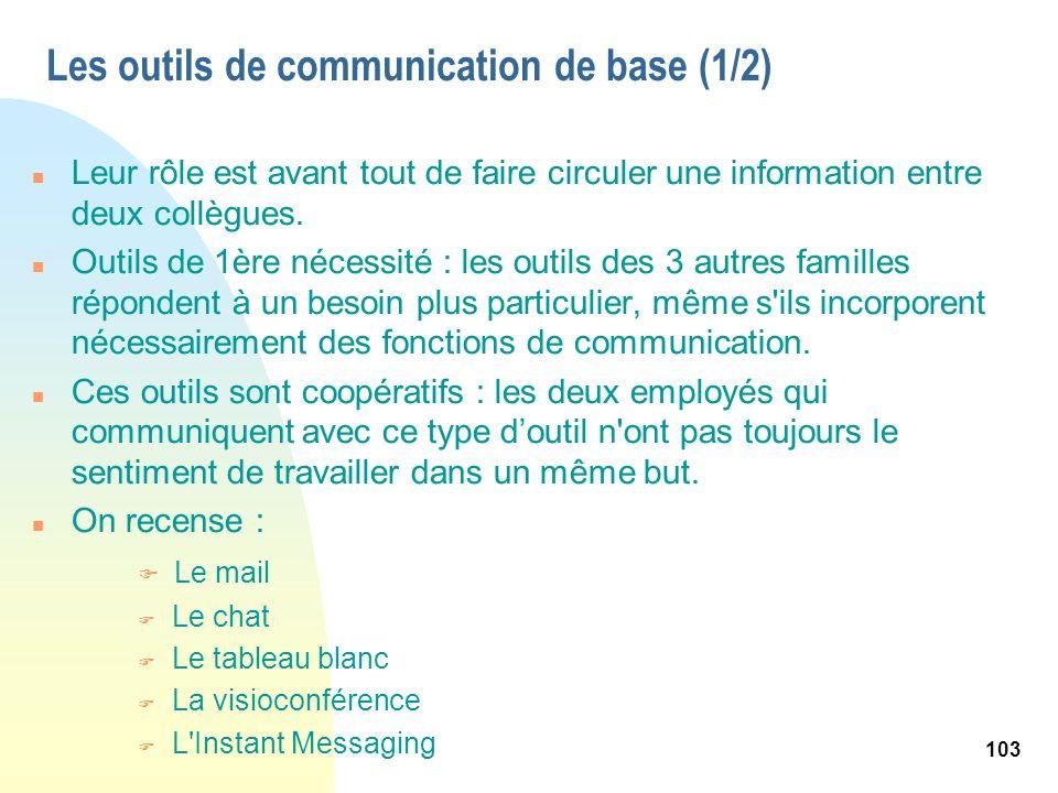 Les outils de communication de base (1/2)