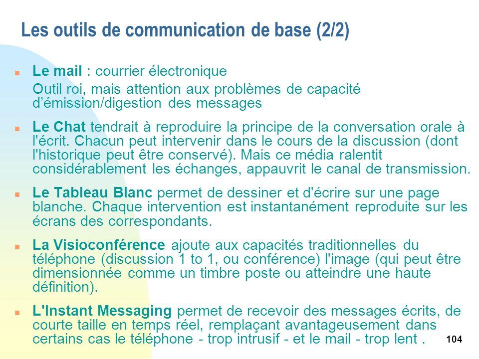Les outils de communication de base (2/2)