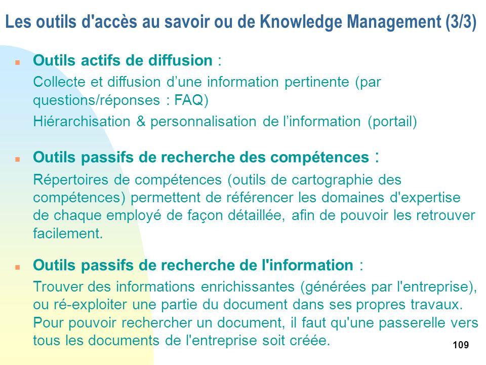 Les outils d accès au savoir ou de Knowledge Management (3/3)