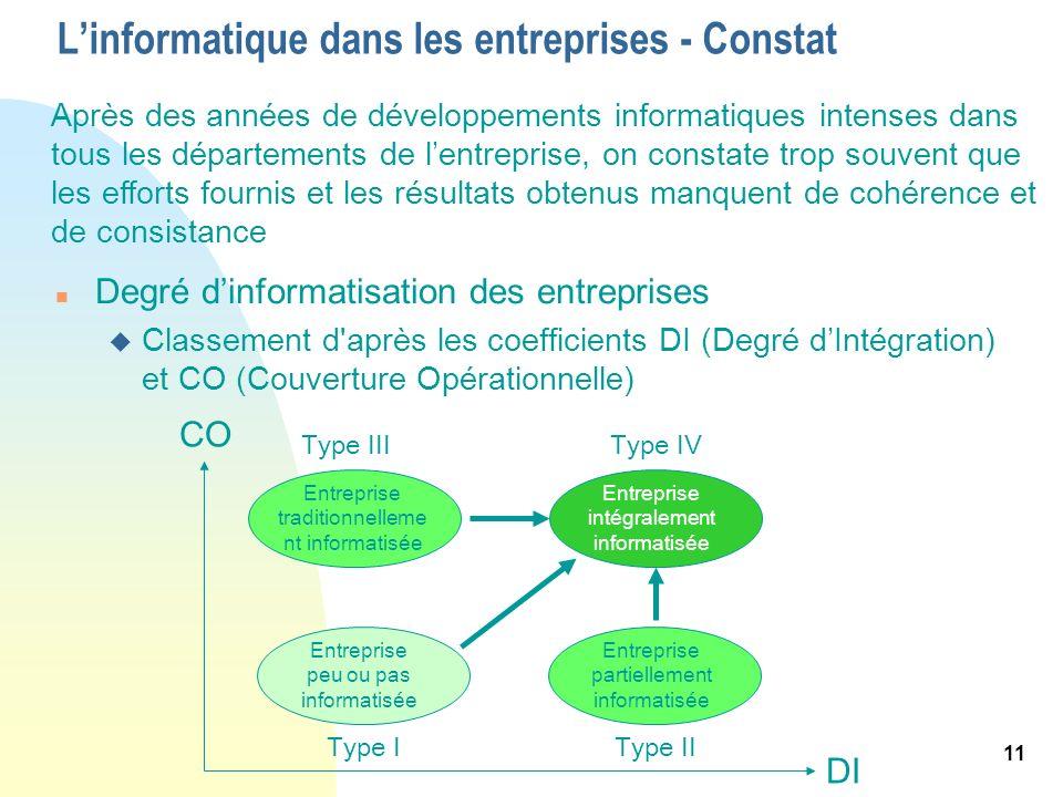 L'informatique dans les entreprises - Constat