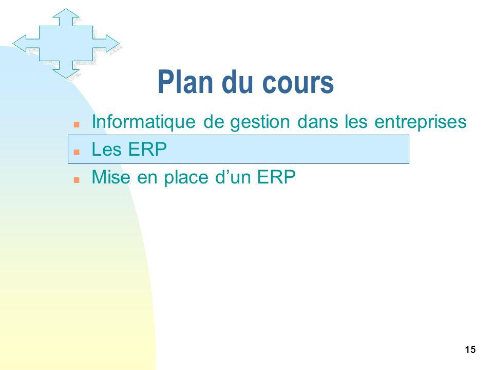 Plan du cours Informatique de gestion dans les entreprises Les ERP