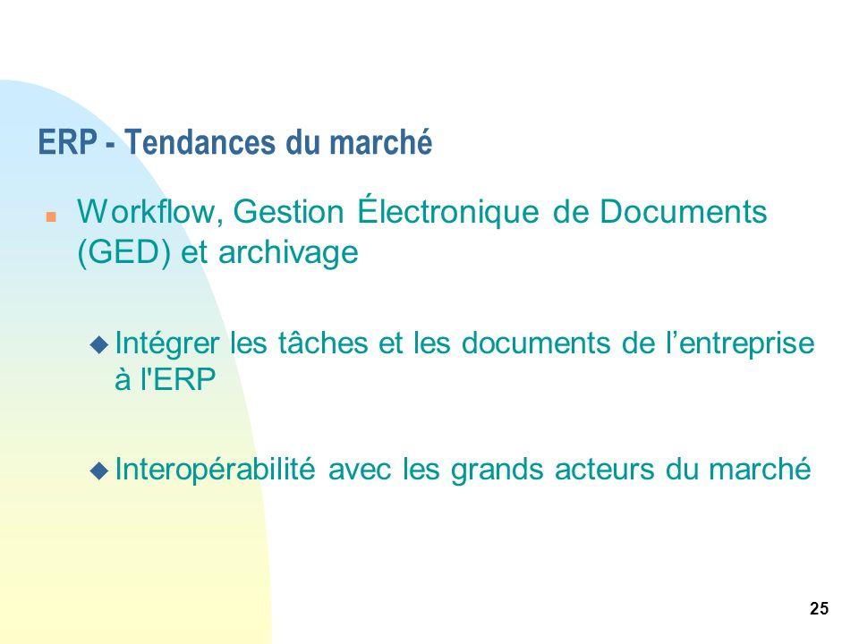 ERP - Tendances du marché