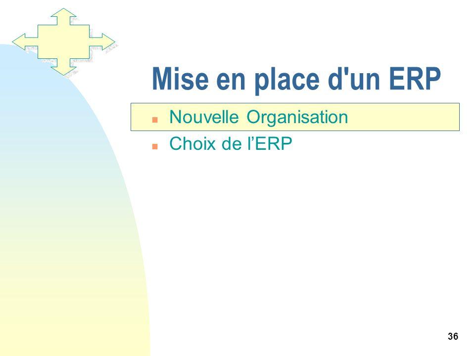 Mise en place d un ERP Nouvelle Organisation Choix de l'ERP