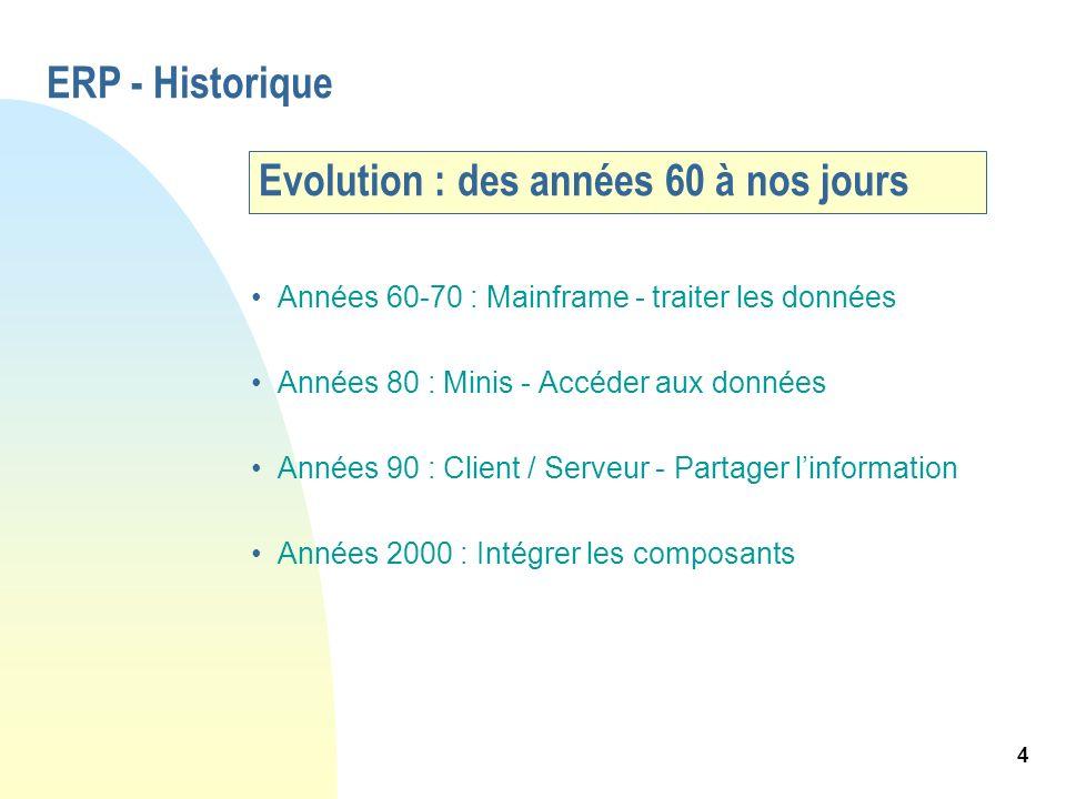 Evolution : des années 60 à nos jours