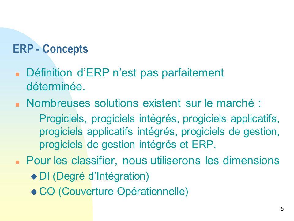 ERP - Concepts Définition d'ERP n'est pas parfaitement déterminée.