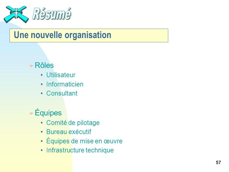 Une nouvelle organisation