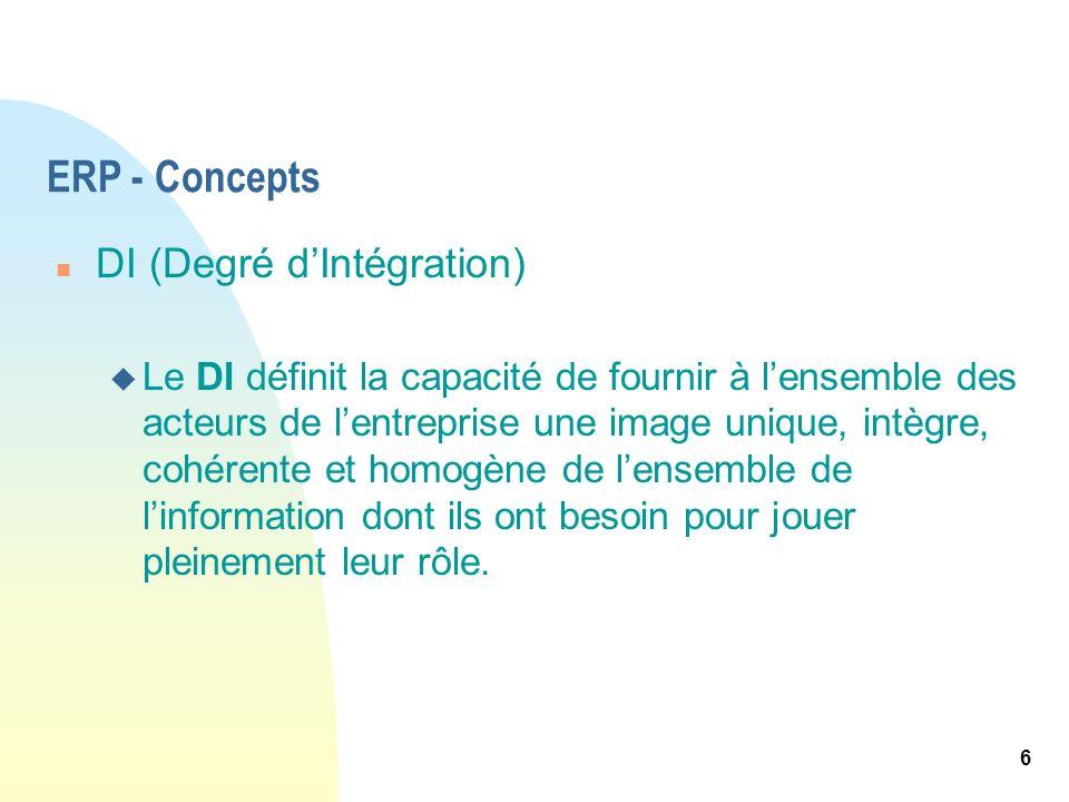 ERP - Concepts DI (Degré d'Intégration)