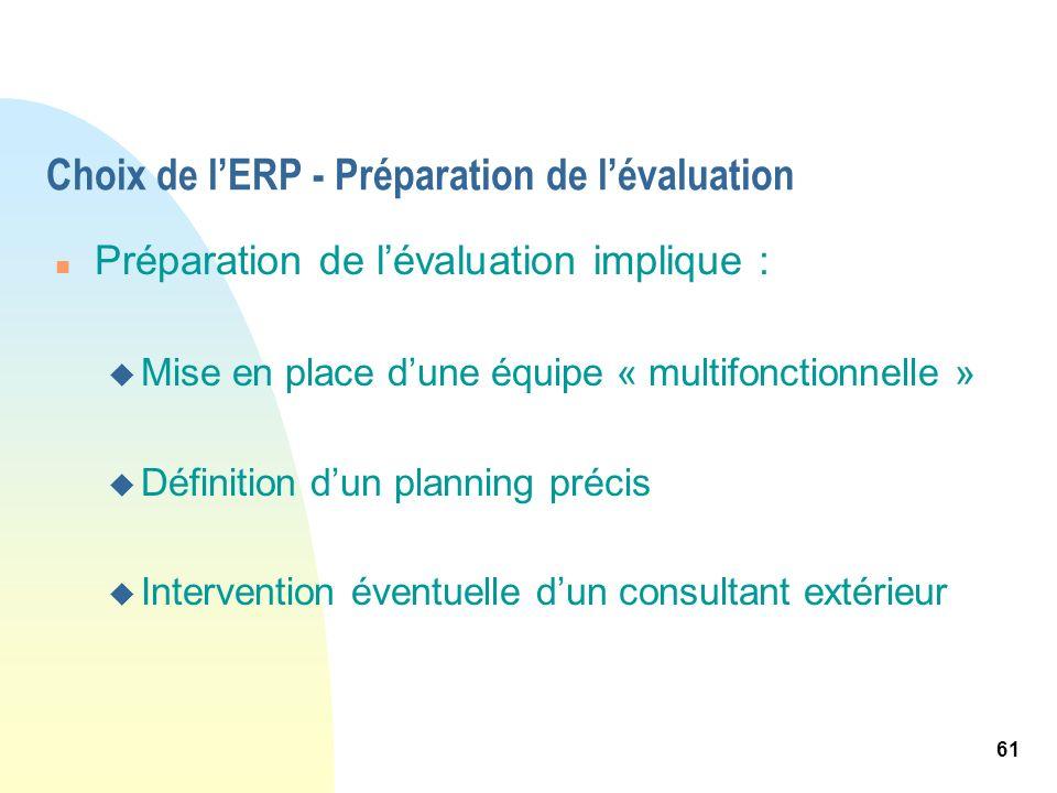 Choix de l'ERP - Préparation de l'évaluation