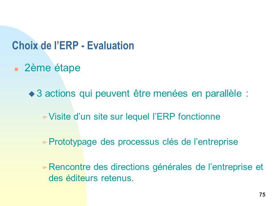 Choix de l'ERP - Evaluation