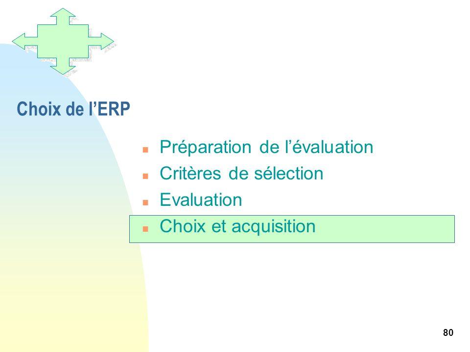 Choix de l'ERP Préparation de l'évaluation Critères de sélection