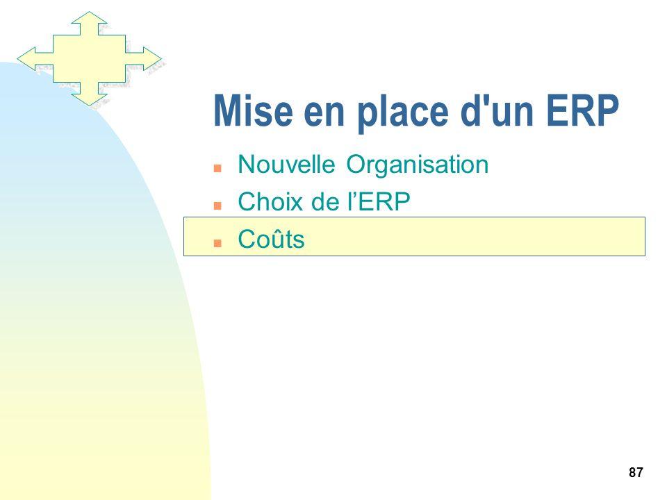 Mise en place d un ERP Nouvelle Organisation Choix de l'ERP Coûts