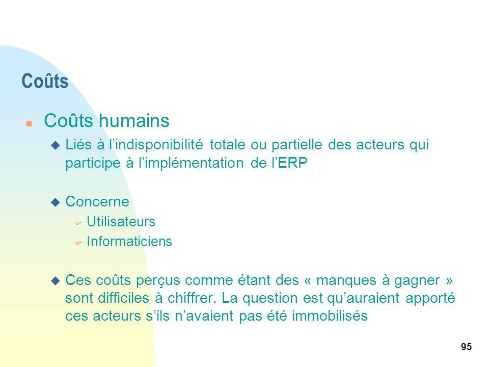 Coûts Coûts humains. Liés à l'indisponibilité totale ou partielle des acteurs qui participe à l'implémentation de l'ERP.