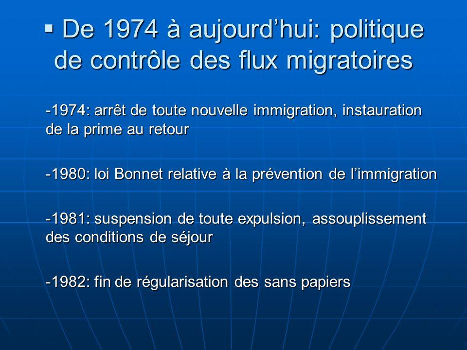 De 1974 à aujourd'hui: politique de contrôle des flux migratoires