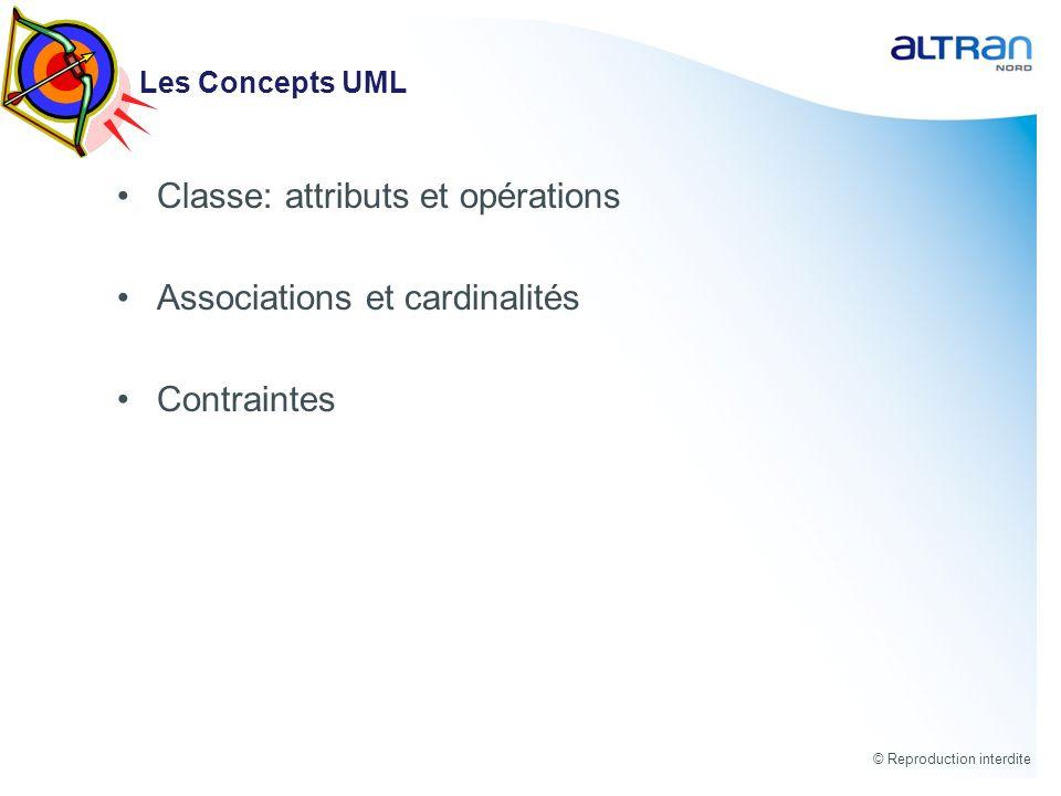Classe: attributs et opérations Associations et cardinalités