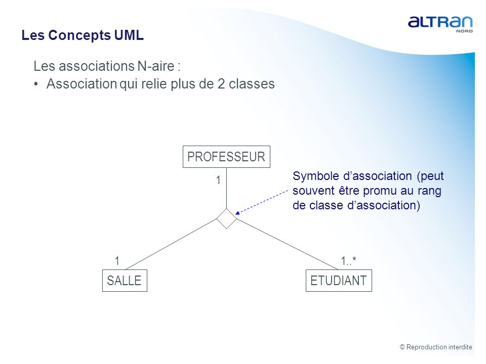 Les associations N-aire : Association qui relie plus de 2 classes