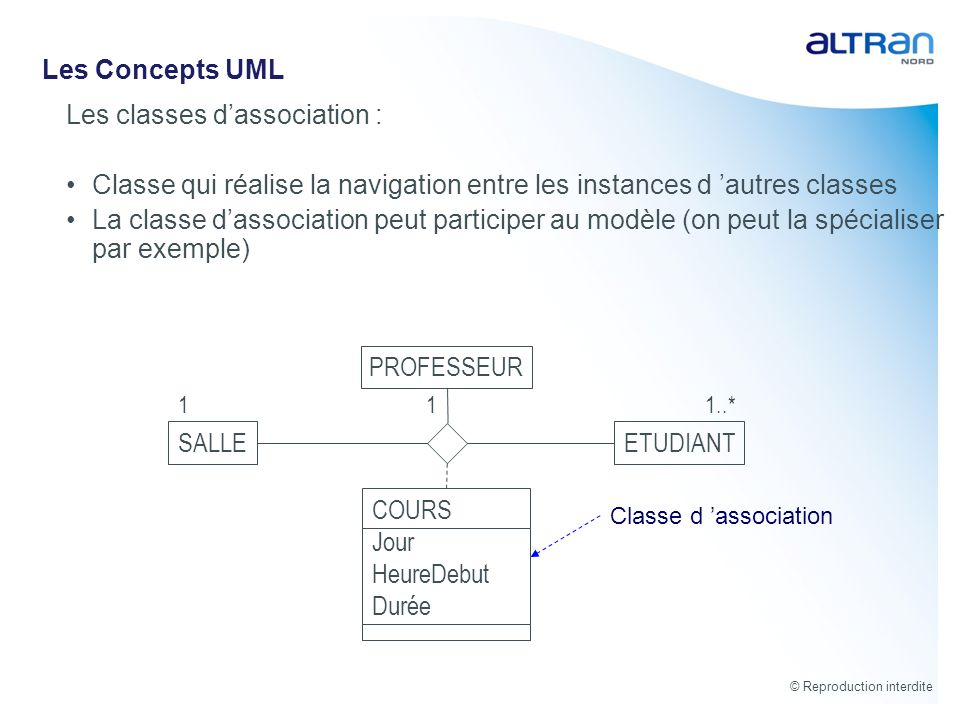 Les classes d'association :