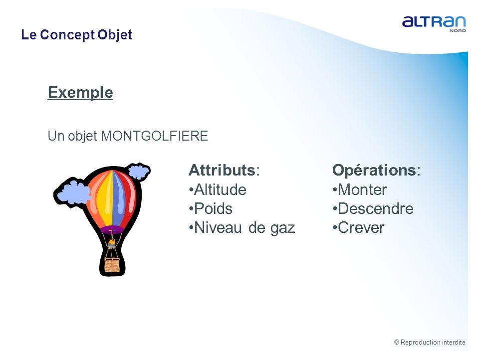 Exemple Attributs: Altitude Poids Niveau de gaz Opérations: Monter