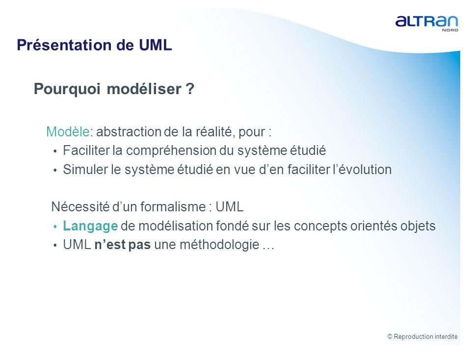 Présentation de UML Pourquoi modéliser